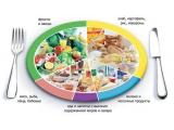 Гостинично-развлекательный клуб Фора - иконка «питание» в Варгашах